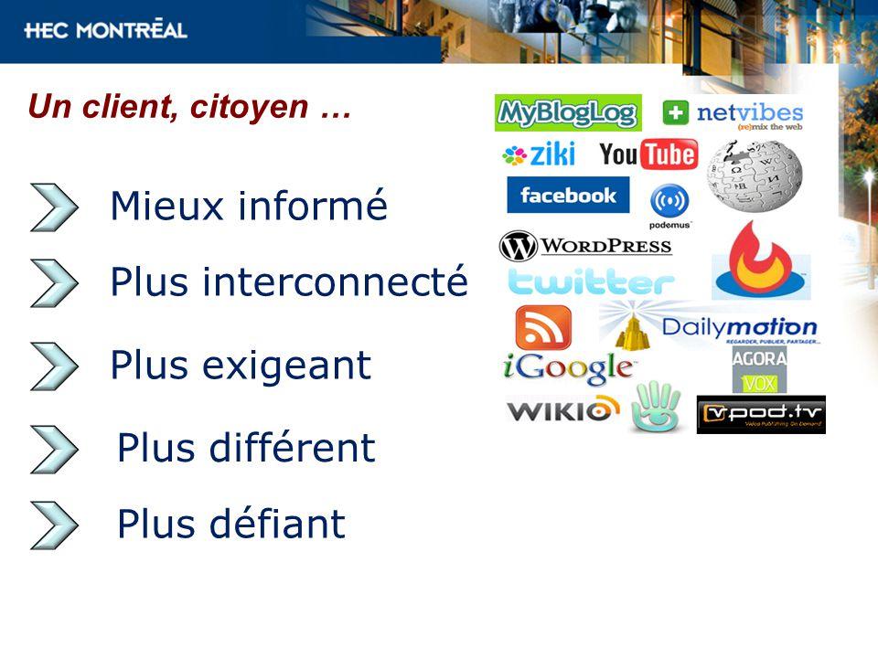 Un client, citoyen … Mieux informé Plus interconnecté Plus exigeant Plus différent Plus défiant