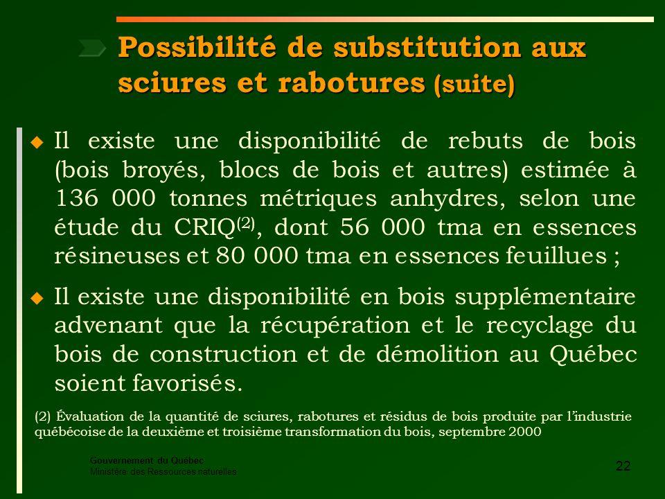 Gouvernement du Québec Ministère des Ressources naturelles 22 Possibilité de substitution aux sciures et rabotures (suite) u Il existe une disponibilité de rebuts de bois (bois broyés, blocs de bois et autres) estimée à 136 000 tonnes métriques anhydres, selon une étude du CRIQ (2), dont 56 000 tma en essences résineuses et 80 000 tma en essences feuillues ; u Il existe une disponibilité en bois supplémentaire advenant que la récupération et le recyclage du bois de construction et de démolition au Québec soient favorisés.