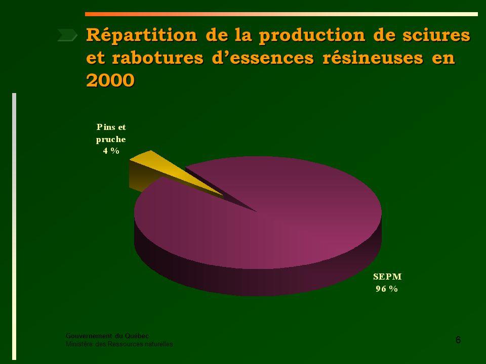 Gouvernement du Québec Ministère des Ressources naturelles 6 Répartition de la production de sciures et rabotures dessences résineuses en 2000