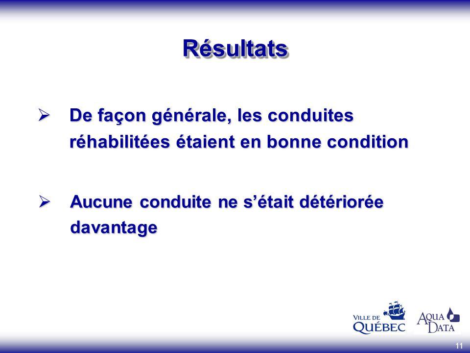 11 RésultatsRésultats De façon générale, les conduites réhabilitées étaient en bonne condition De façon générale, les conduites réhabilitées étaient e