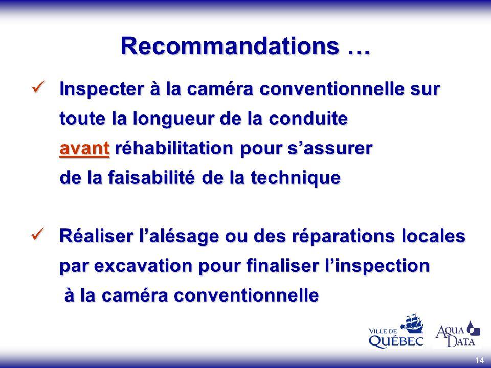 14 Recommandations … Inspecter à la caméra conventionnelle sur toute la longueur de la conduite avant réhabilitation pour sassurer de la faisabilité d
