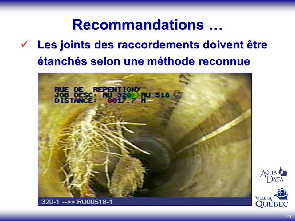 19 Recommandations … Les joints des raccordements doivent être étanchés selon une méthode reconnue Les joints des raccordements doivent être étanchés