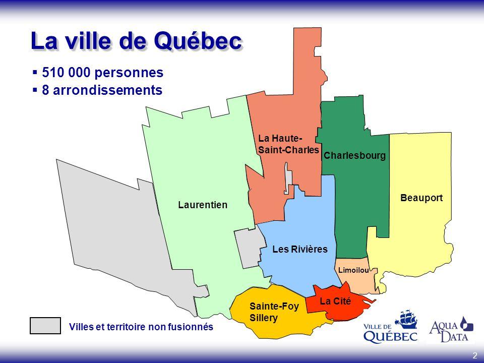 2 La ville de Québec Laurentien La Haute- Saint-Charles Charlesbourg Beauport Limoilou La Cité Sainte-Foy Sillery Les Rivières Villes et territoire no