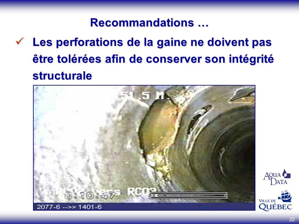 22 Recommandations … Les perforations de la gaine ne doivent pas être tolérées afin de conserver son intégrité structurale Les perforations de la gain