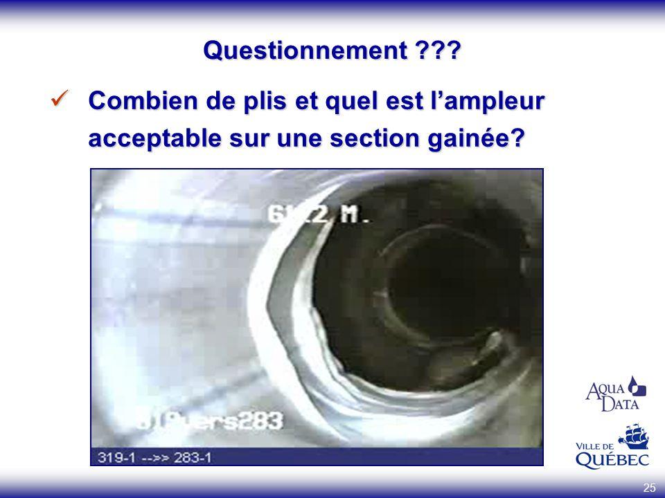 25 Questionnement ??? Combien de plis et quel est lampleur acceptable sur une section gainée? Combien de plis et quel est lampleur acceptable sur une