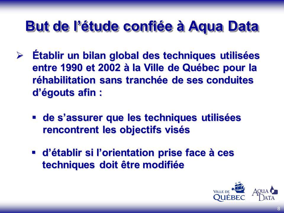 8 But de létude confiée à Aqua Data Établir un bilan global des techniques utilisées entre 1990 et 2002 à la Ville de Québec pour la réhabilitation sa