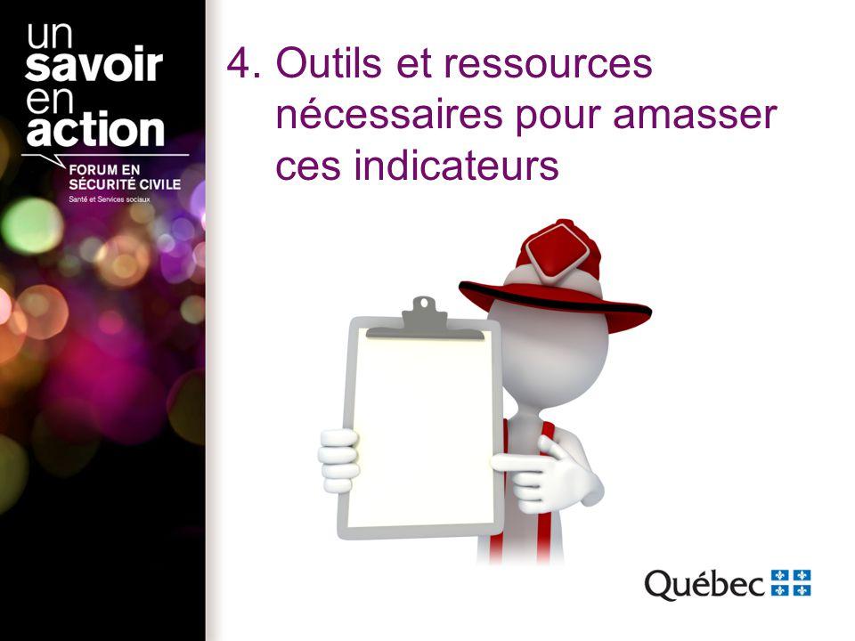 4.Outils et ressources nécessaires pour amasser ces indicateurs