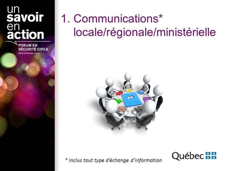 1.Communications* locale/régionale/ministérielle * Inclus tout type déchange dinformation