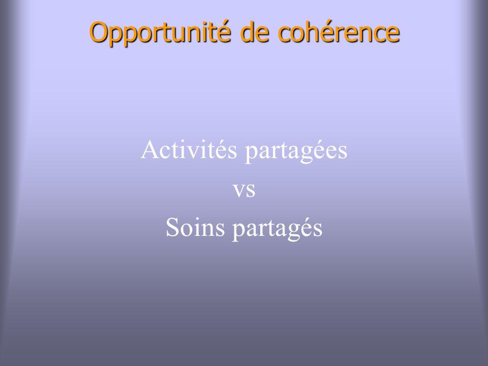Opportunité de cohérence Activités partagées vs Soins partagés