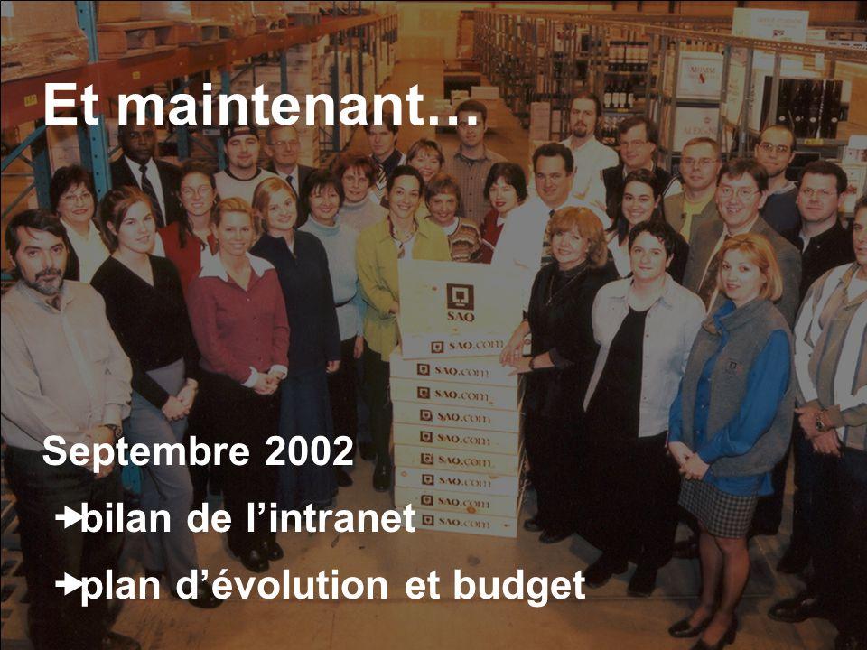 Et maintenant… Septembre 2002 bilan de lintranet plan dévolution et budget