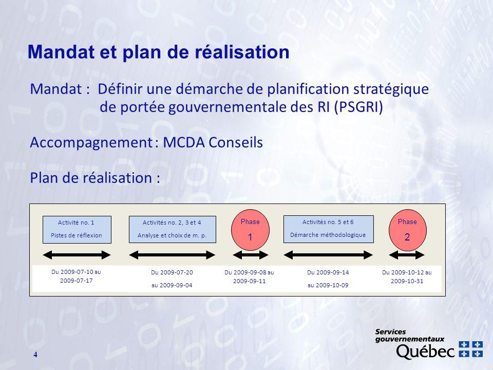 4 Mandat et plan de réalisation Mandat : Définir une démarche de planification stratégique de portée gouvernementale des RI (PSGRI) Accompagnement : MCDA Conseils Plan de réalisation : Activités no.