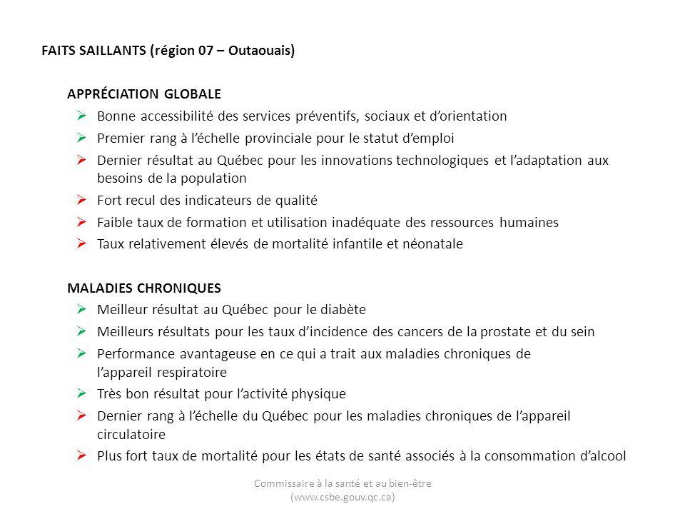 FAITS SAILLANTS (région 07 – Outaouais) APPRÉCIATION GLOBALE Bonne accessibilité des services préventifs, sociaux et dorientation Premier rang à léche
