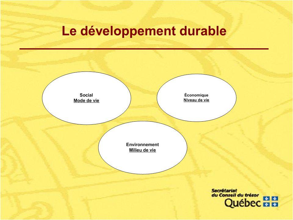 Phase 1 : Prise de connaissance Comprendre la culture de lorganisation et son contexte (ambiance interne) Phase 2 : Vision stratégique - planification des tâches Phase 3 : Mise en oeuvre du plan Phase 4 : Transition (résistance et assistance au personnel) Phase 5 : Suivi Les étapes de la gestion du changement