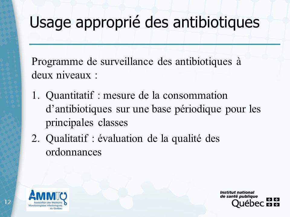 12 Usage approprié des antibiotiques 12 1.Quantitatif : mesure de la consommation dantibiotiques sur une base périodique pour les principales classes