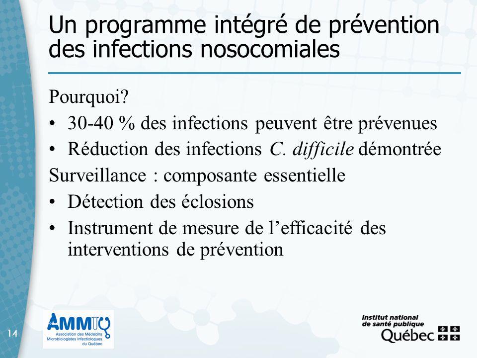 14 Un programme intégré de prévention des infections nosocomiales 14 Pourquoi? 30-40 % des infections peuvent être prévenues Réduction des infections