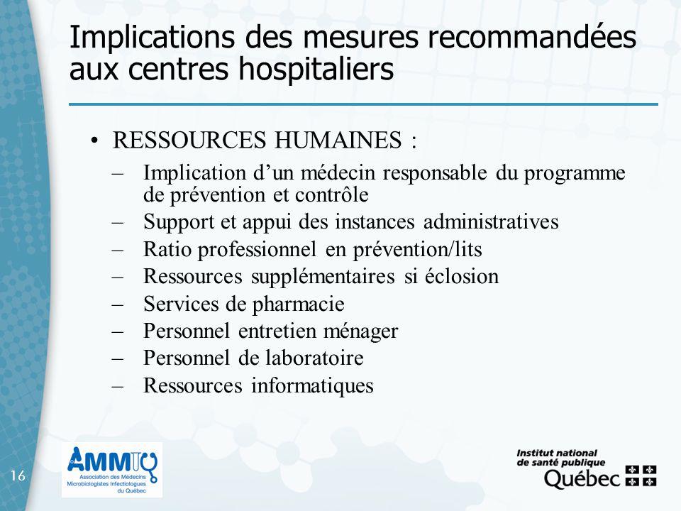 16 Implications des mesures recommandées aux centres hospitaliers 16 –Implication dun médecin responsable du programme de prévention et contrôle –Supp