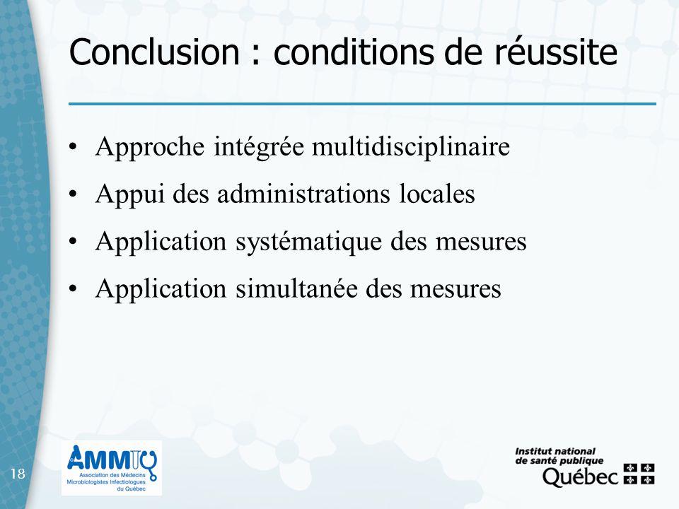 18 Conclusion : conditions de réussite 18 Approche intégrée multidisciplinaire Appui des administrations locales Application systématique des mesures