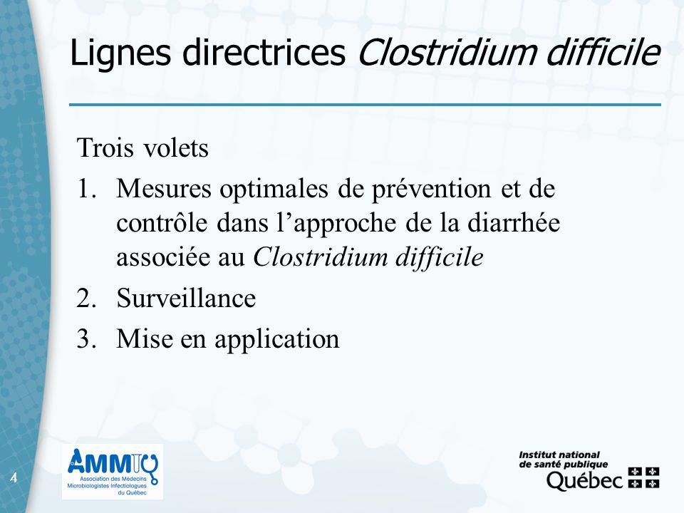 4 Lignes directrices Clostridium difficile 4 Trois volets 1.Mesures optimales de prévention et de contrôle dans lapproche de la diarrhée associée au C