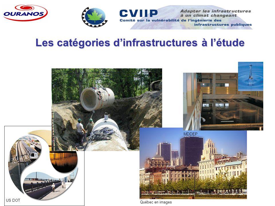 US DOT Québec en images MDDEP Les catégories dinfrastructures à létude