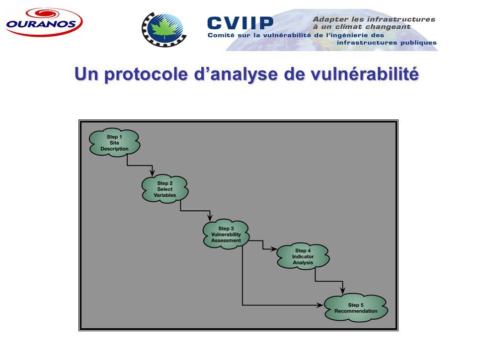 Un protocole danalyse de vulnérabilité