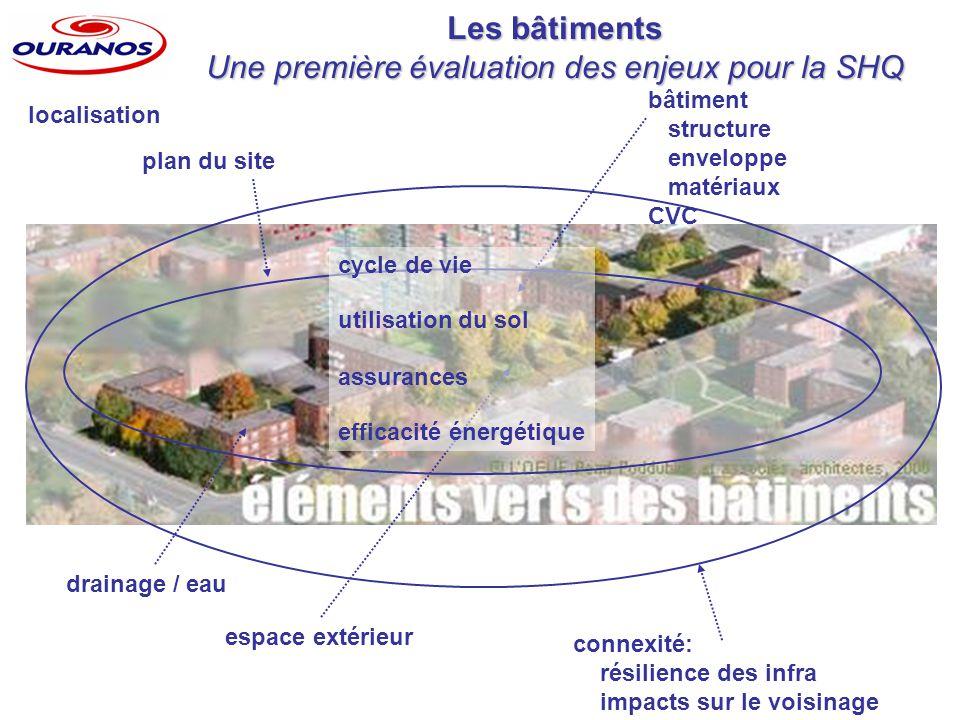 connexité: résilience des infra impacts sur le voisinage localisation plan du site bâtiment structure enveloppe matériaux CVC drainage / eau espace extérieur cycle de vie utilisation du sol assurances efficacité énergétique Les bâtiments Une première évaluation des enjeux pour la SHQ