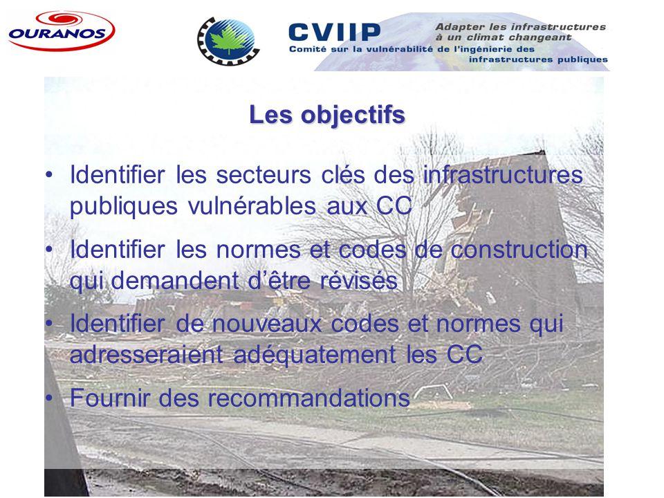 Les objectifs Identifier les secteurs clés des infrastructures publiques vulnérables aux CC Identifier les normes et codes de construction qui demandent dêtre révisés Identifier de nouveaux codes et normes qui adresseraient adéquatement les CC Fournir des recommandations