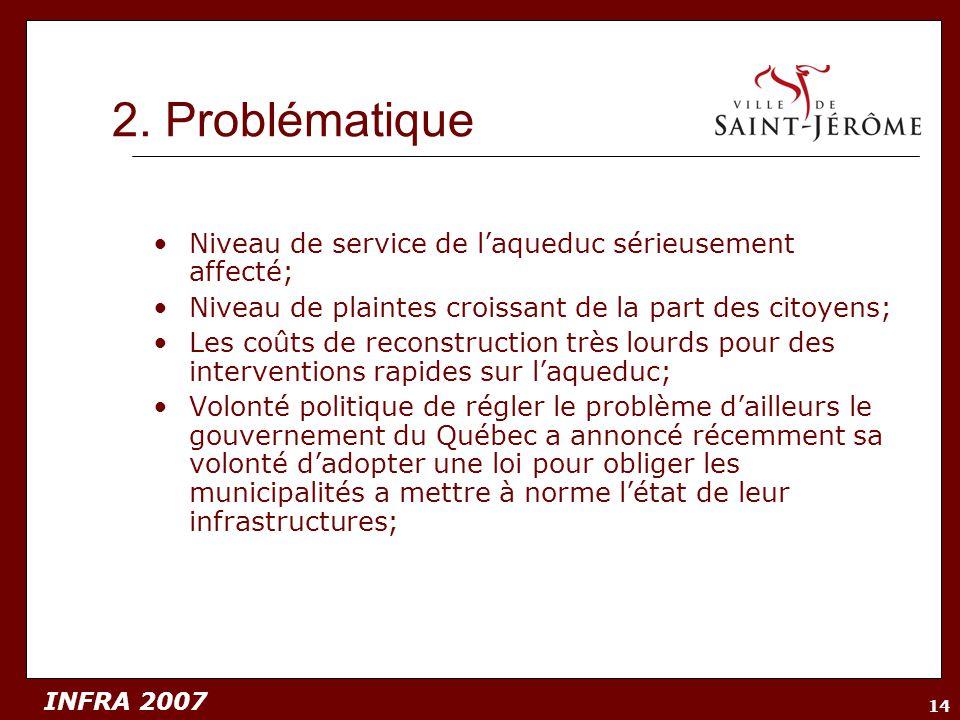INFRA 2007 14 2. Problématique Niveau de service de laqueduc sérieusement affecté; Niveau de plaintes croissant de la part des citoyens; Les coûts de