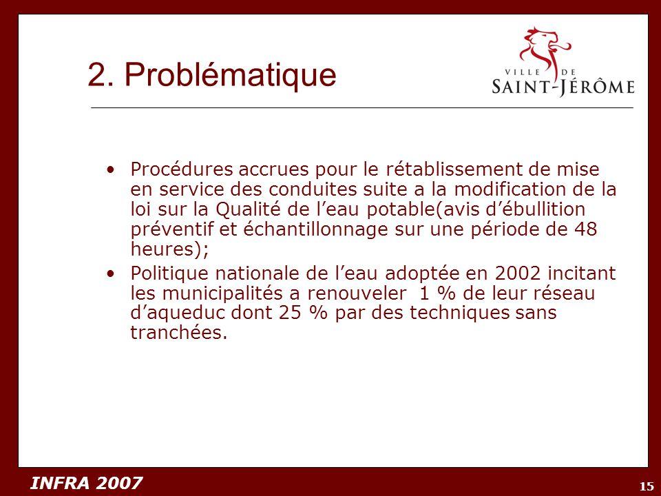 INFRA 2007 15 2. Problématique Procédures accrues pour le rétablissement de mise en service des conduites suite a la modification de la loi sur la Qua