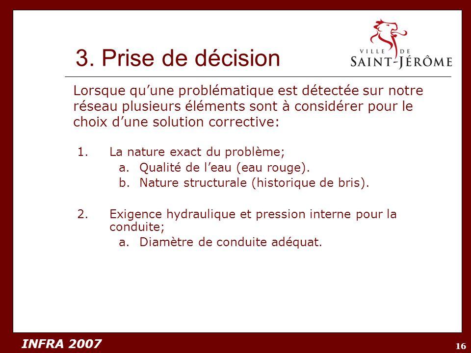 INFRA 2007 16 3. Prise de décision 1.La nature exact du problème; a.Qualité de leau (eau rouge). b.Nature structurale (historique de bris). 2.Exigence