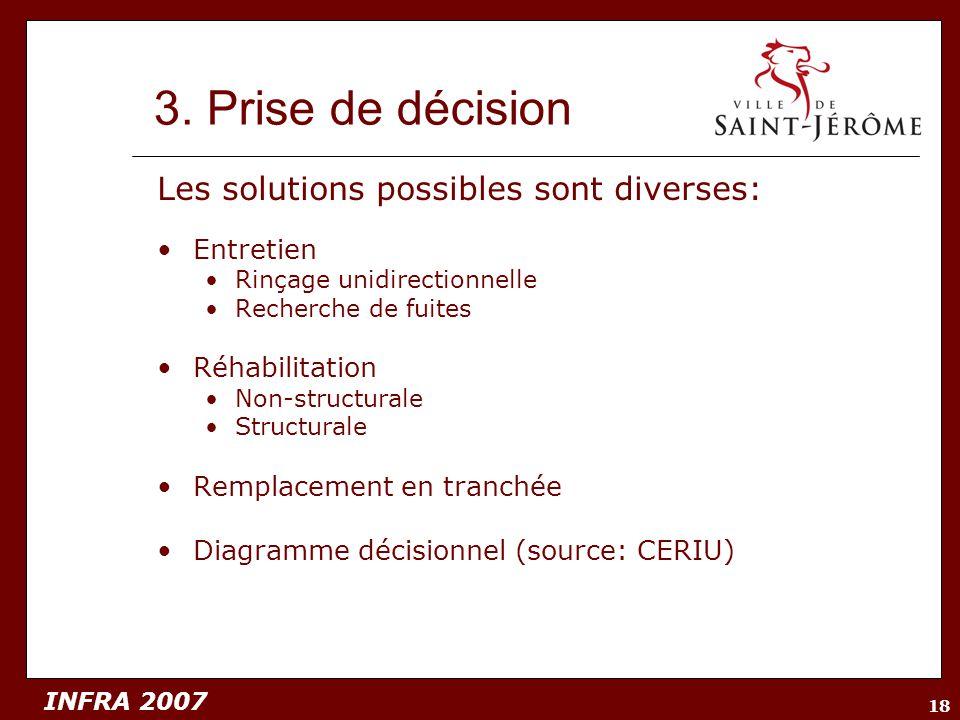 INFRA 2007 18 3. Prise de décision Les solutions possibles sont diverses: Entretien Rinçage unidirectionnelle Recherche de fuites Réhabilitation Non-s
