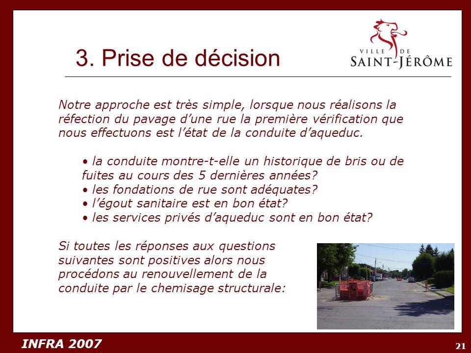 INFRA 2007 21 3. Prise de décision Notre approche est très simple, lorsque nous réalisons la réfection du pavage dune rue la première vérification que