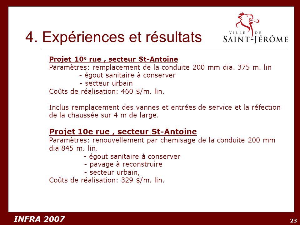 INFRA 2007 23 4. Expériences et résultats Projet 10 e rue, secteur St-Antoine Paramètres: remplacement de la conduite 200 mm dia. 375 m. lin - égout s