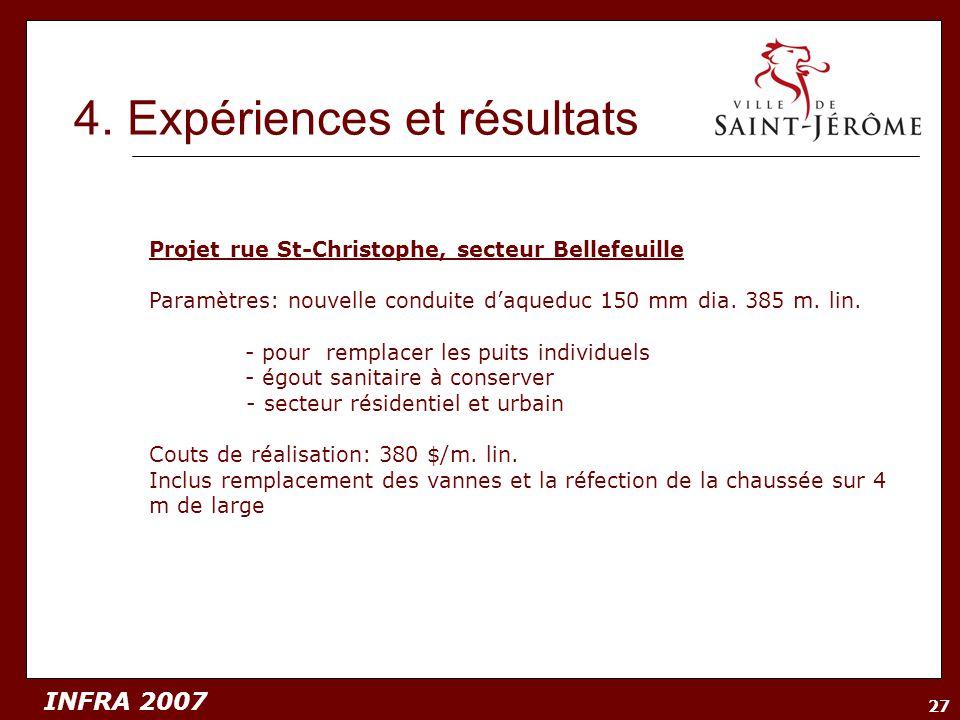 INFRA 2007 27 4. Expériences et résultats Projet rue St-Christophe, secteur Bellefeuille Paramètres: nouvelle conduite daqueduc 150 mm dia. 385 m. lin