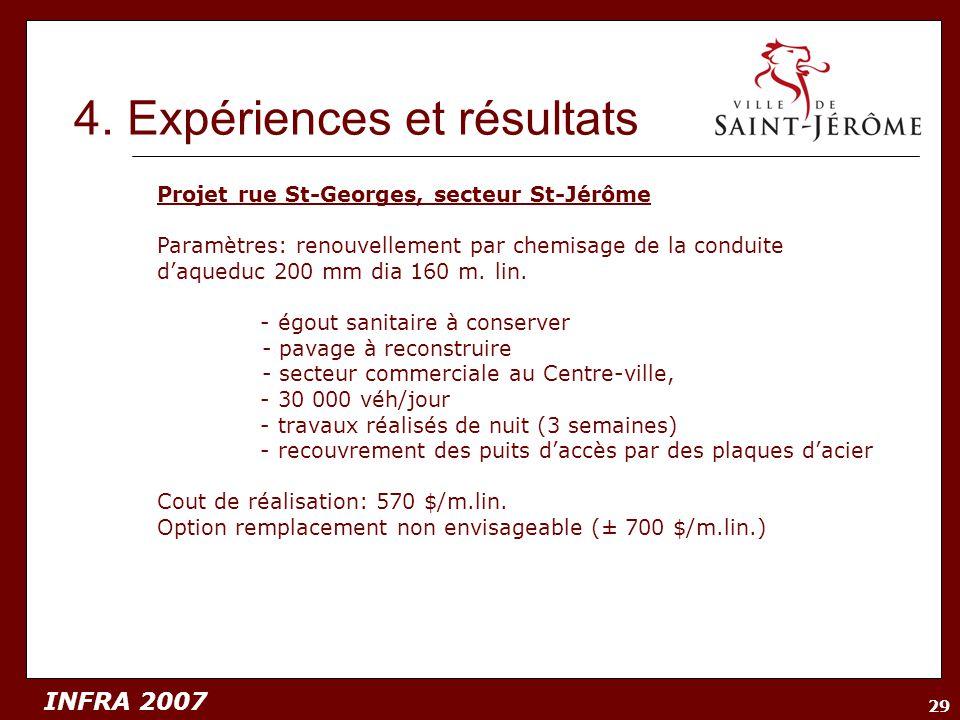 INFRA 2007 29 4. Expériences et résultats Projet rue St-Georges, secteur St-Jérôme Paramètres: renouvellement par chemisage de la conduite daqueduc 20