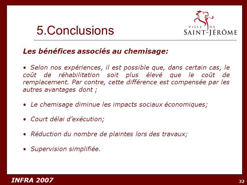 INFRA 2007 32 5.Conclusions Les bénéfices associés au chemisage: Selon nos expériences, il est possible que, dans certain cas, le coût de réhabilitati