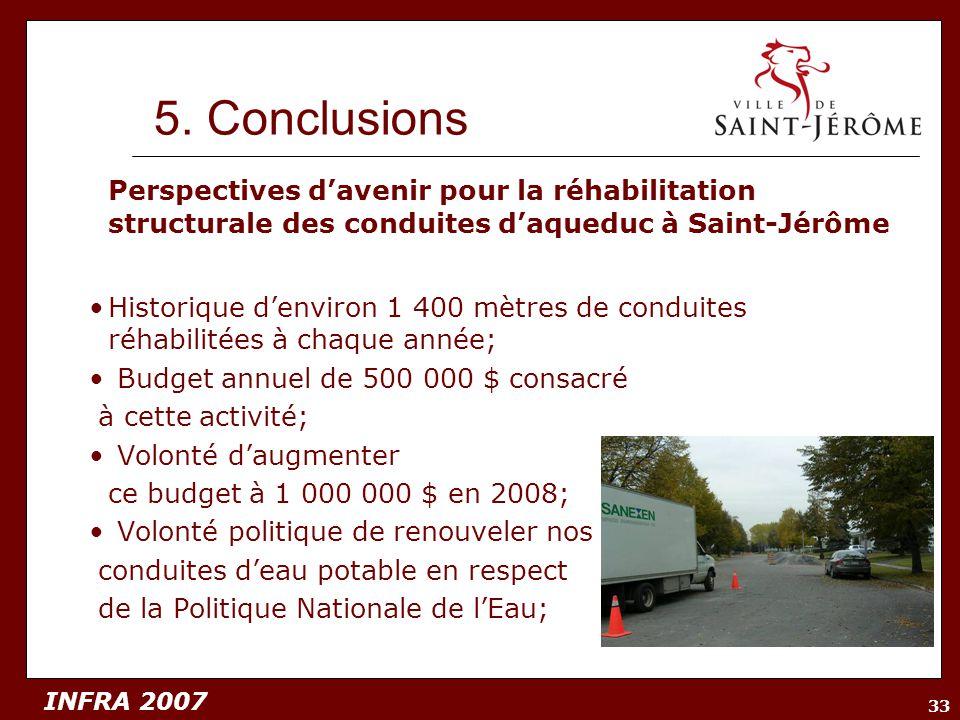 INFRA 2007 33 5. Conclusions Perspectives davenir pour la réhabilitation structurale des conduites daqueduc à Saint-Jérôme Historique denviron 1 400 m