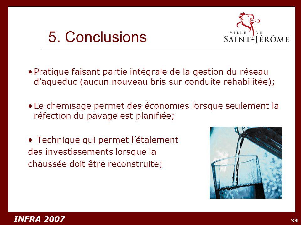 INFRA 2007 34 5. Conclusions Pratique faisant partie intégrale de la gestion du réseau daqueduc (aucun nouveau bris sur conduite réhabilitée); Le chem