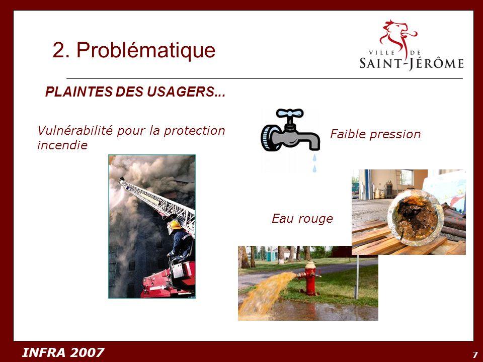 INFRA 2007 7 2. Problématique PLAINTES DES USAGERS... Eau rouge Faible pression Vulnérabilité pour la protection incendie