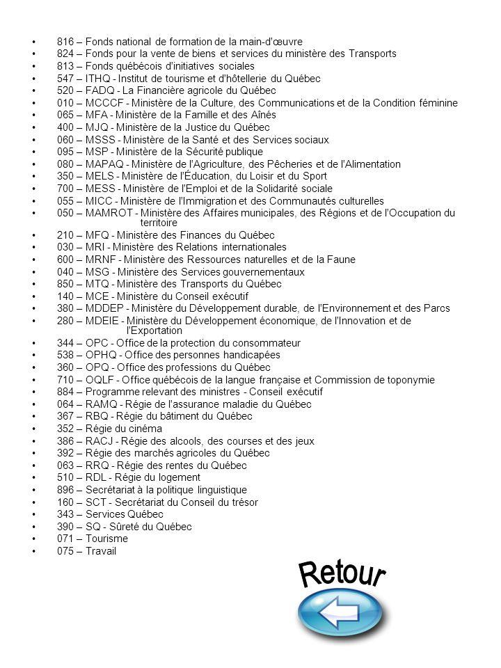 816 – Fonds national de formation de la main-d'œuvre 824 – Fonds pour la vente de biens et services du ministère des Transports 813 – Fonds québécois