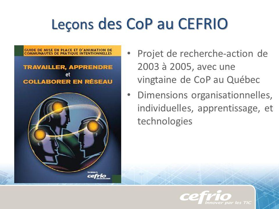 Leçons des CoP au CEFRIO Projet de recherche-action de 2003 à 2005, avec une vingtaine de CoP au Québec Dimensions organisationnelles, individuelles,