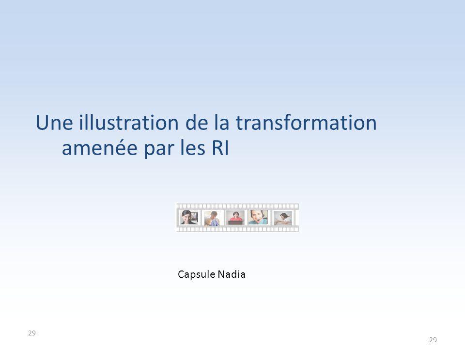 29 Une illustration de la transformation amenée par les RI 29 Capsule Nadia
