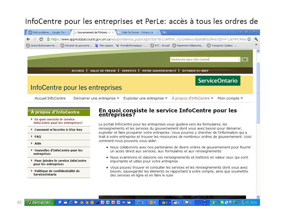 45 InfoCentre pour les entreprises et PerLe: accès à tous les ordres de gouvernement