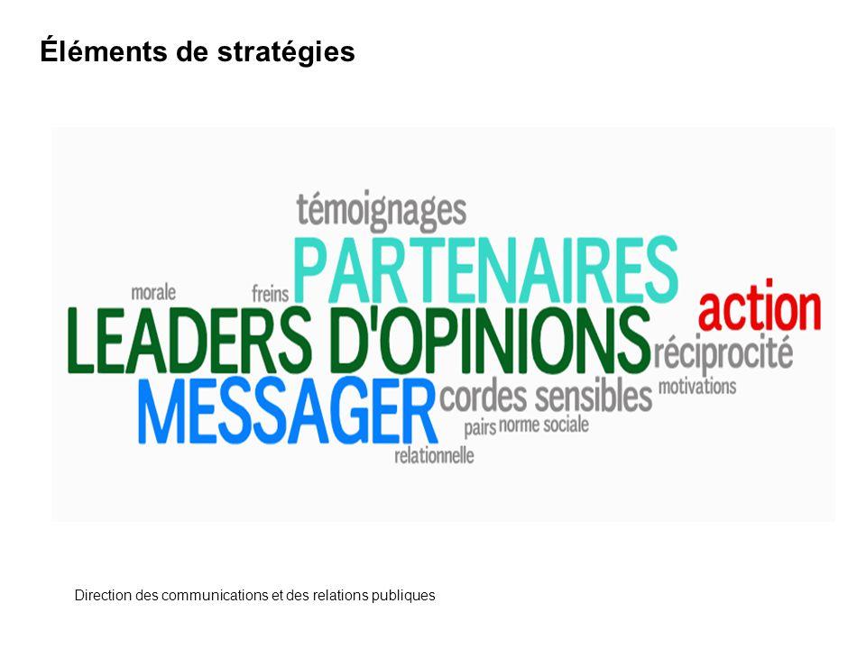 Éléments de stratégies Direction des communications et des relations publiques