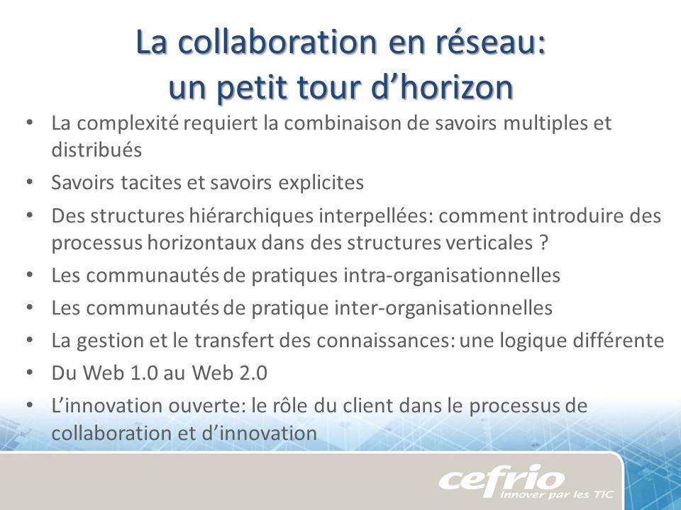 La collaboration en réseau: un petit tour dhorizon La complexité requiert la combinaison de savoirs multiples et distribués Savoirs tacites et savoirs