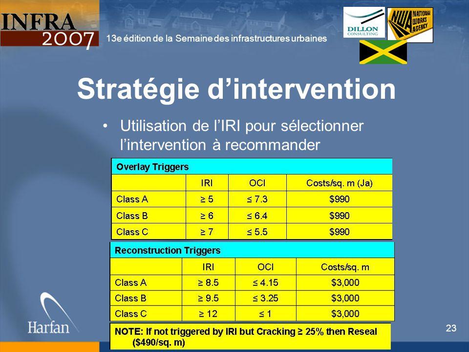 13e édition de la Semaine des infrastructures urbaines 23 Stratégie dintervention Utilisation de lIRI pour sélectionner lintervention à recommander