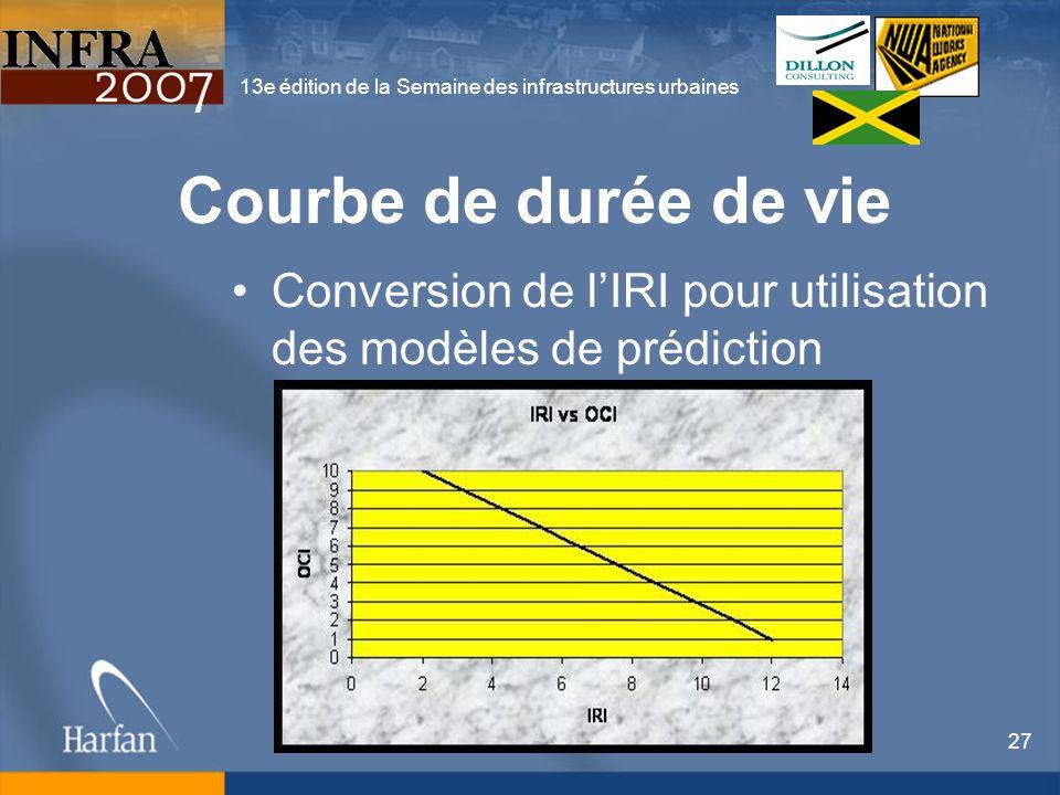 13e édition de la Semaine des infrastructures urbaines 27 Courbe de durée de vie Conversion de lIRI pour utilisation des modèles de prédiction