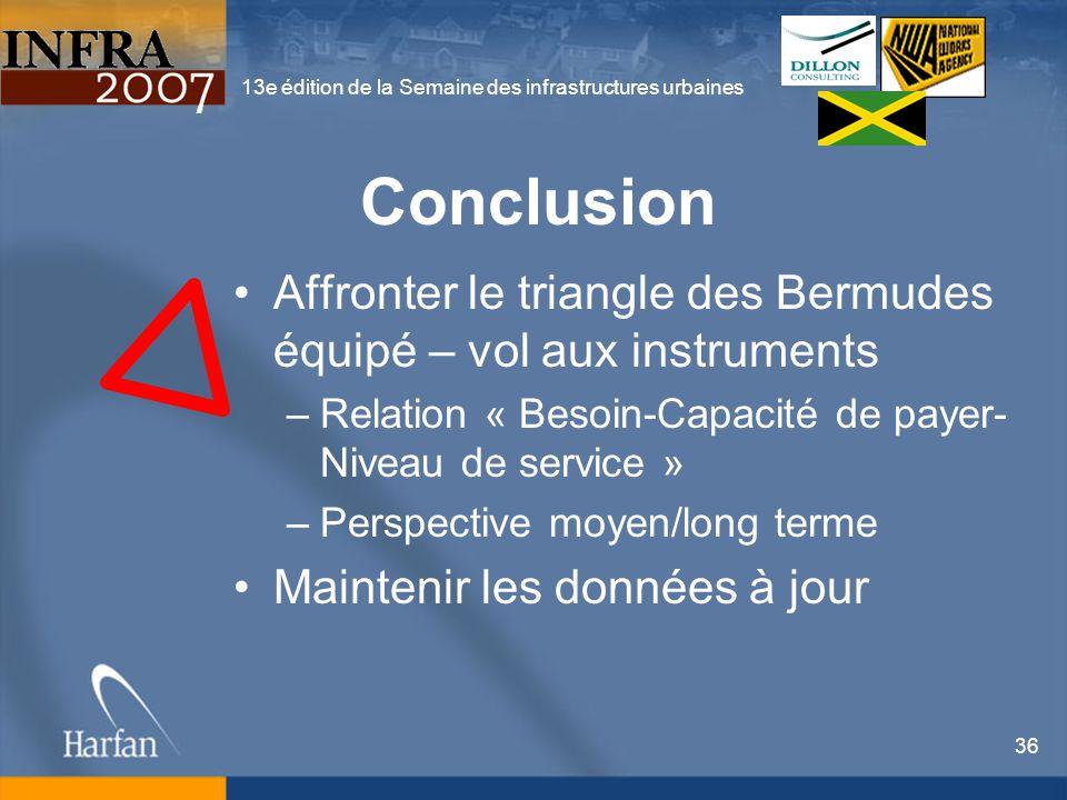 13e édition de la Semaine des infrastructures urbaines 36 Conclusion Affronter le triangle des Bermudes équipé – vol aux instruments –Relation « Besoi