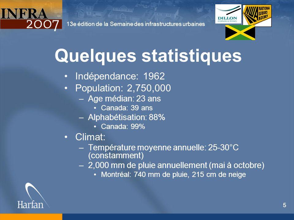 5 Quelques statistiques Indépendance: 1962 Population: 2,750,000 –Age médian: 23 ans Canada: 39 ans –Alphabétisation: 88% Canada: 99% Climat: –Tempéra