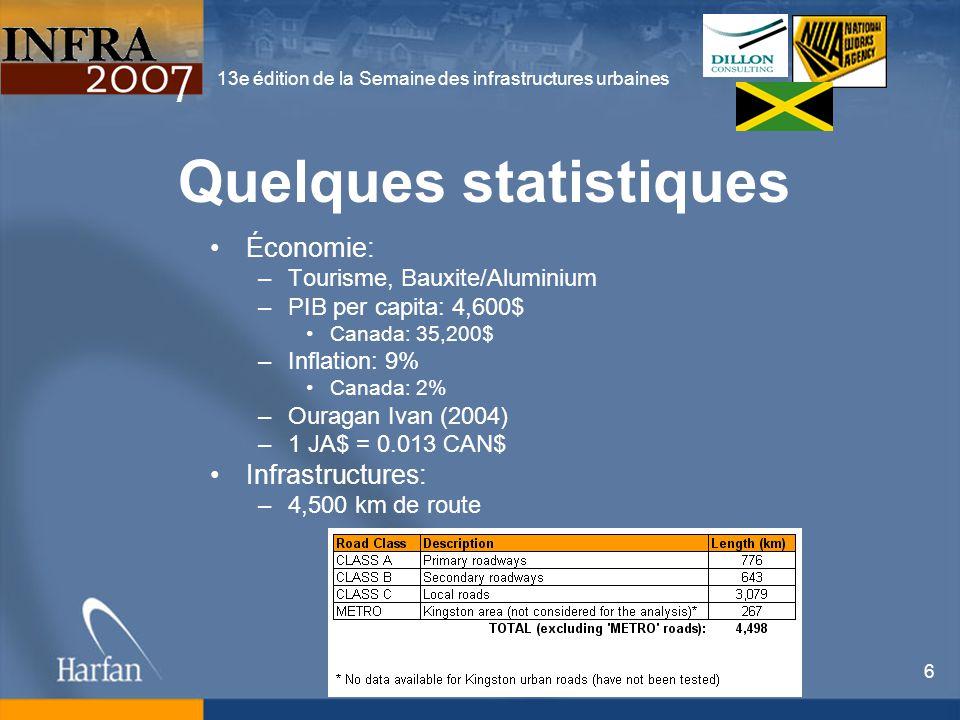 13e édition de la Semaine des infrastructures urbaines 6 Quelques statistiques Économie: –Tourisme, Bauxite/Aluminium –PIB per capita: 4,600$ Canada: