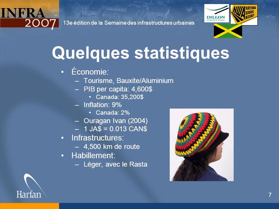 13e édition de la Semaine des infrastructures urbaines 7 Quelques statistiques Économie: –Tourisme, Bauxite/Aluminium –PIB per capita: 4,600$ Canada: